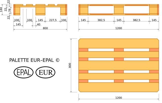 Größen und Maße der Europalette