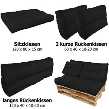 Palettenkissen - Polster - geeignet für Palettensofa - viele Farben -4