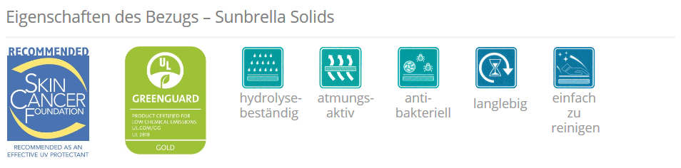 Eigenschaften des Bezugs Sunbrella Solids Pflegehinweis